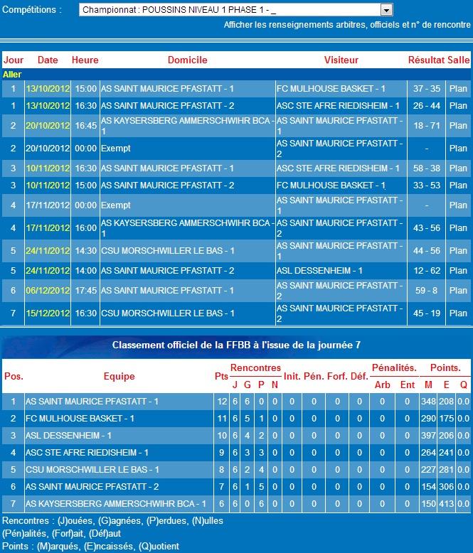 poussins1-p1