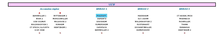 jeunes68F-2013-14