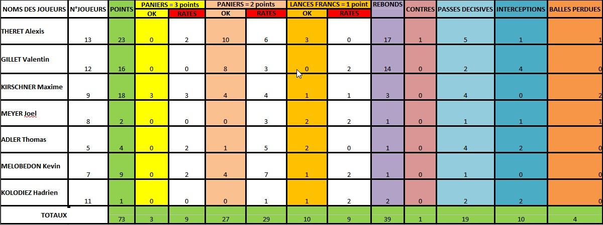 stats-juniors2-BCK